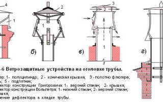 Совмещение дымовой трубы с вентиляцией