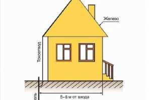 Молния отвод в частном доме схема
