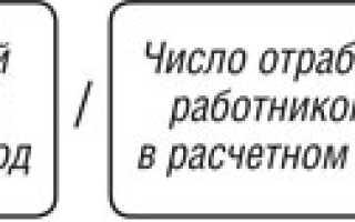 Выплаты положенные по ТК РФ