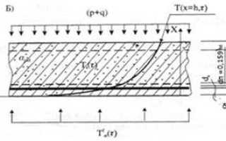 Расчет предела огнестойкости железобетонной плиты перекрытия