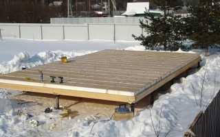 Как построить дом из сиппанелей