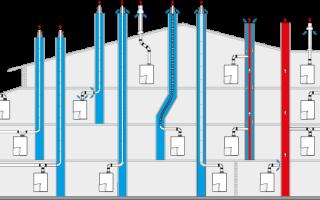 Газовый конденсационный котел монтаж установка дымоход