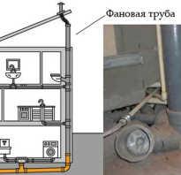 Устройство канализационного стояка без вентиляции