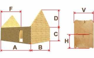 Ориентировочный расчёт кубатуры бруса на дом