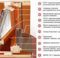 Установка деревянных окон тонкости советы уход