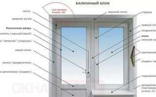 Пластиковые балконные двери самостоятельная регулировка