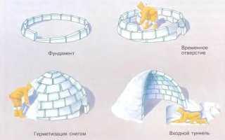 Дом из ледяных блоков