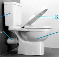 Как установить туалет в квартире