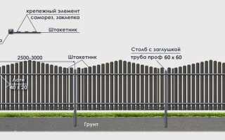 Расстояние между столбами забора