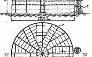 Вертикальные стальные цилиндрические резервуары с плавающей крышей