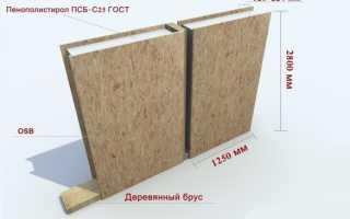 Технология строительства домов из сиппанелей