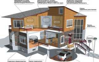Умный дом своими руками схема и оборудование