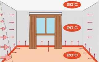 Как сделать теплый плинтус электрический своими руками