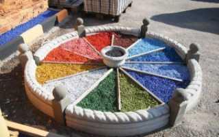 Технология производства краски на водной основе