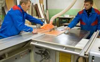 Бизнесплан производства корпусной мебели
