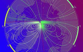 Являются ли положения магнитных полюсов земли постоянными